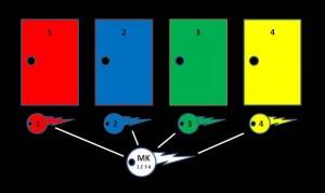 Simple Master Key Suite
